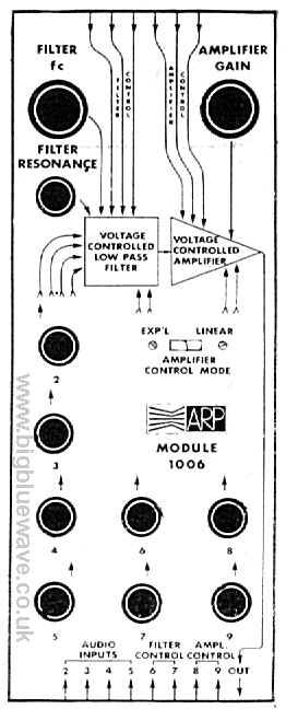 arp 2500 module 1006